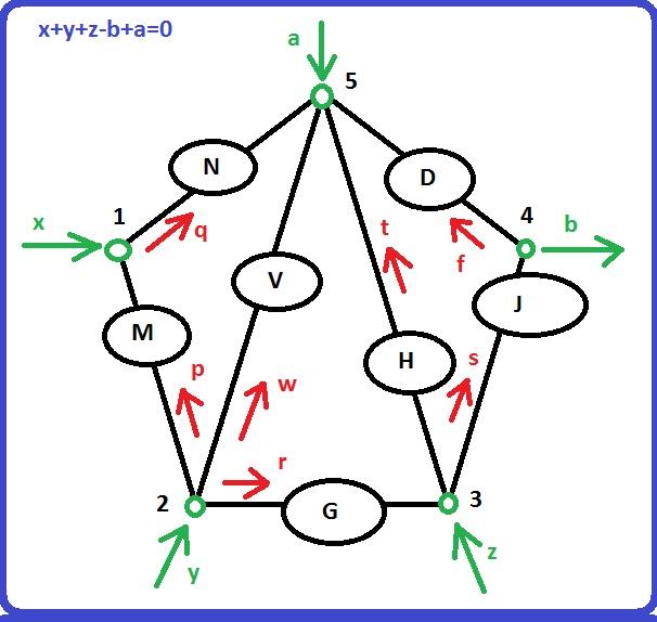 Энергетическая система человека. Человек-адаптер. Yoe_bm10