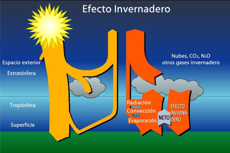 CAMBIO CLIMATICO Efecto10