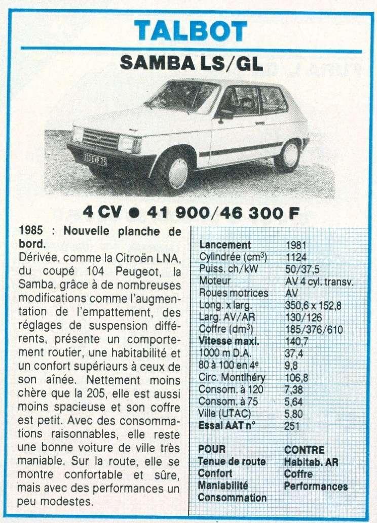 Synthése essai Samba LS/GL - AAT Septembre 1984 N°281 Essai_10