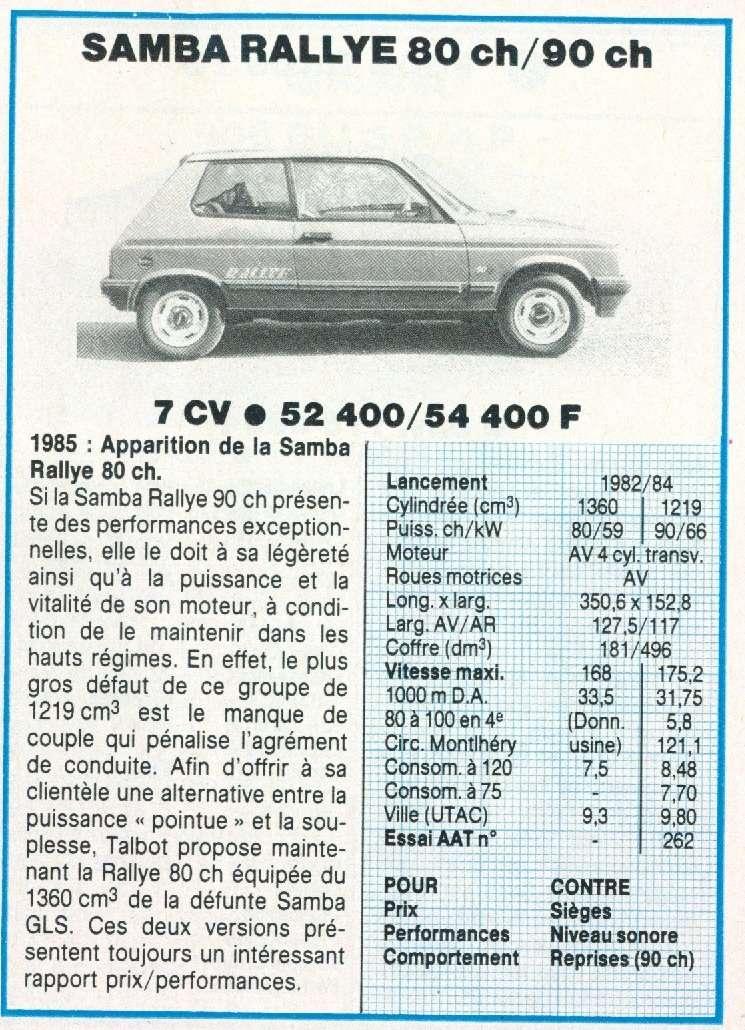 synthèse essai Samba Rallye - AAT septembre 1984 (N° 281) Essai_11