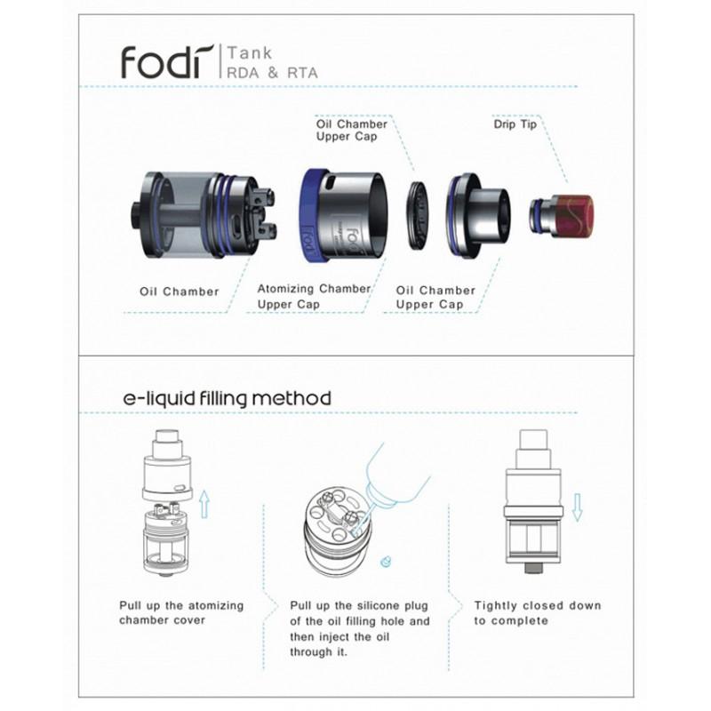Le FODI de Hcigar Fodi-h10
