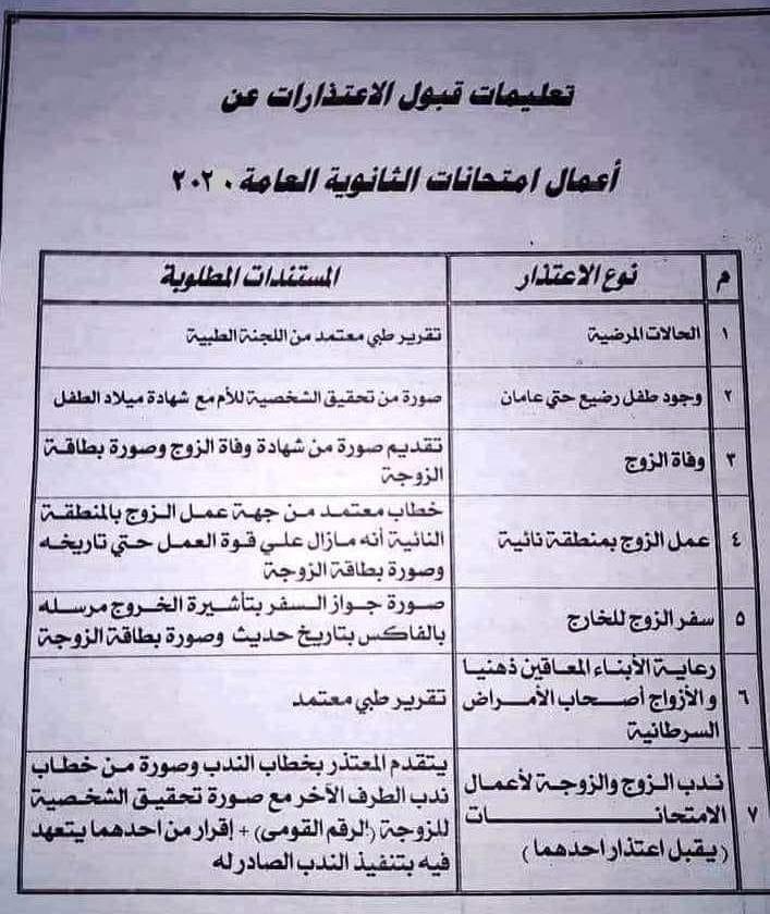 شروط و أجراءات الإعتذار عن امتحانات الثانوية 2020 10326111