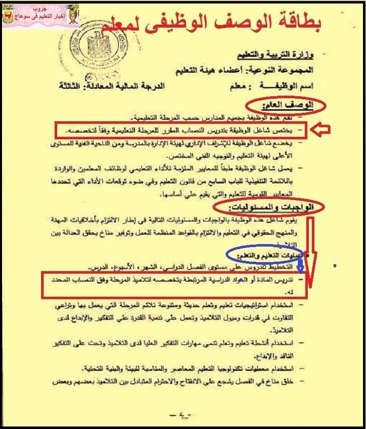 الأستاذ عماد دهيس استخدام الحصص الإحتياطى كعقاب سلاح ذو حدين 122010