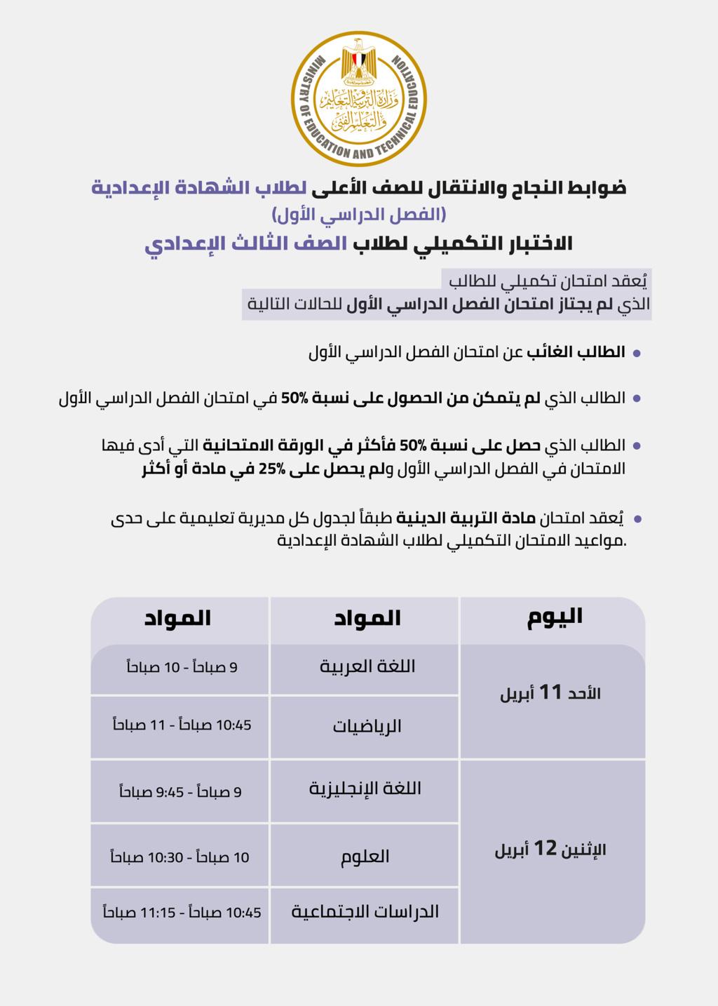 ضوابط النجاح والانتقال للصف الأعلى لطلاب الصف الثالث الإعدادي: 15828810