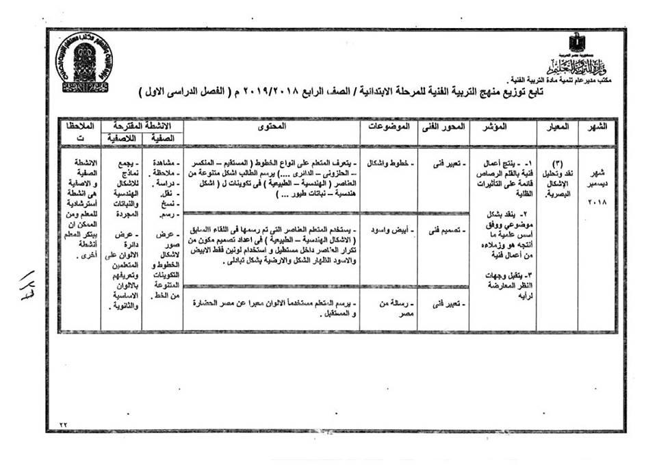 توزيع منهج التربية الفنية للصف الرابع  الإبتدائى ترمين2019 39135010