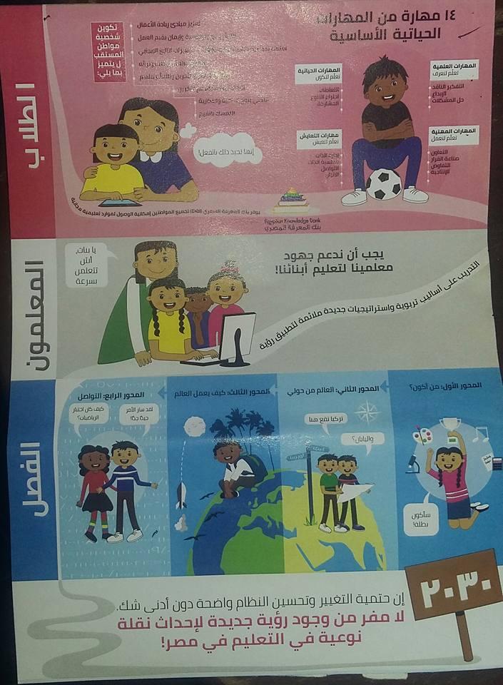 """ملخص تدريب معلمى الصف الأول الإبتدائى رؤية التعليم فى مصر  2.0 على النظام التعليميى الجديد 2019 """"قرائية العاصمة"""" 39159110"""