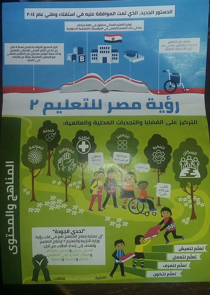 """ملخص تدريب معلمى الصف الأول الإبتدائى رؤية التعليم فى مصر  2.0 على النظام التعليميى الجديد 2019 """"قرائية العاصمة"""" 39162710"""