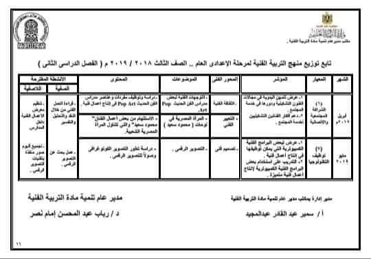 توزيع منهج التربية الفنية للصف الثانى   الإعدادى  ترمين2019 39221210