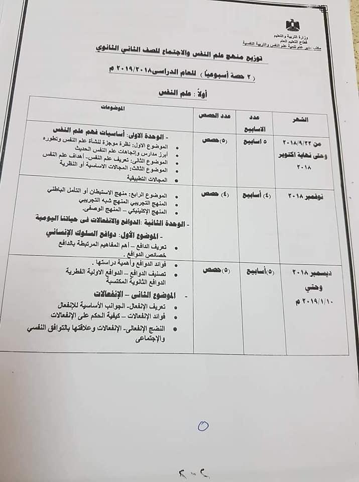 توزيع مناهج علم النفس و الإجتماع للمرحلة الثانوية 2019 39525910