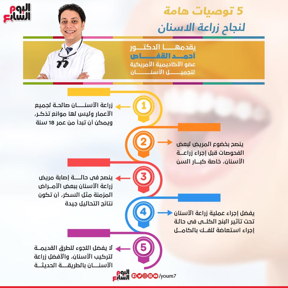خبراء جراحة الأسنان ينصحون  بزراعة الأسنان و الإبتعاد عن التركيبات القديمة و 5 نصائح للإصحاء والمرضى الراغبين فى عمل زراعة كاملة وجزئية 45081510