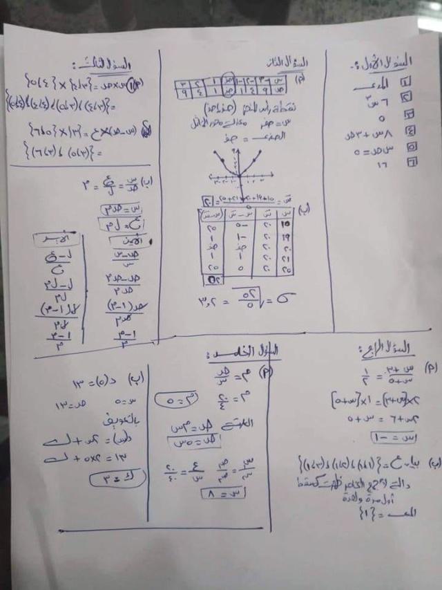 امتحان جبر عربى ولغات لمحافظة القاهرة ترم أول2019 50536310