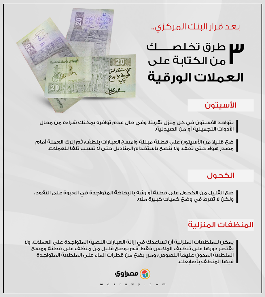 """قرار البنك المركزى اليوم منع تداول العملات الورقية المكتوب عليها """" بالجاف"""" ونصائح لمن لديه أوراق مالية عليها أحبار أو بقع 53100410"""
