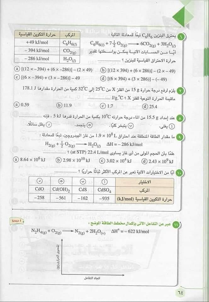 تجميع لأحدث الإمتحانات الألكترونية والورقية بوكليت الصف الأول الثانوى كل المواد للتدريب عليها ترم ثانى2019 كل المواد 53839910