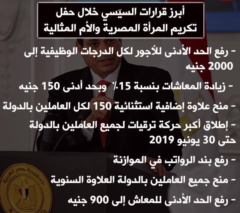 ملخص قرارات السيسى اليوم الخاصة بزيادة المرتيات والمعاشات و غيرها 55609110