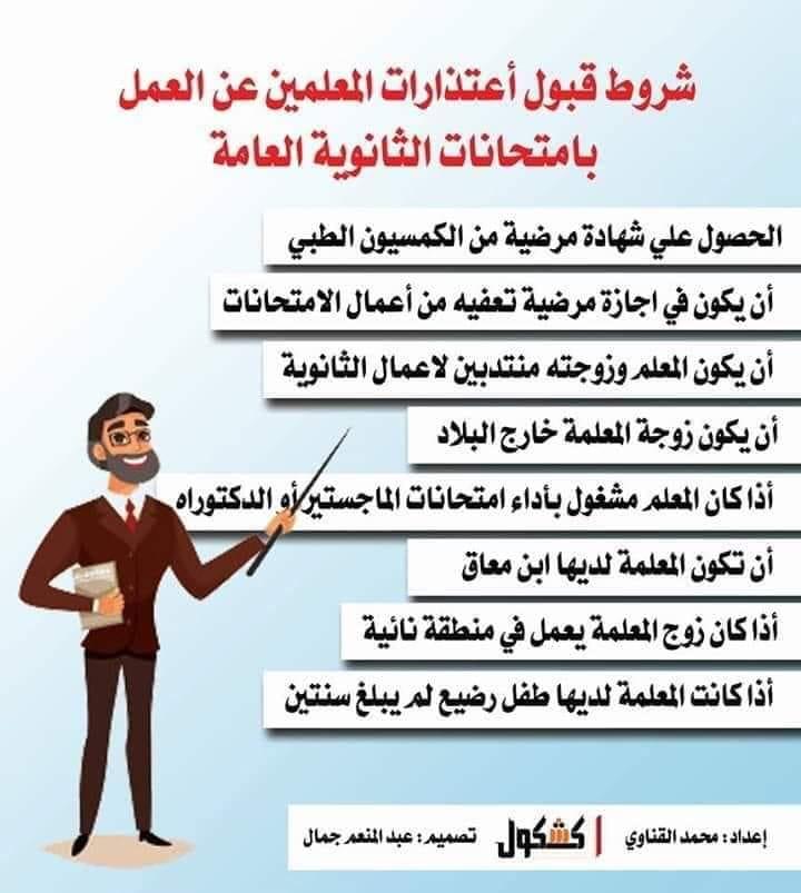 التعليم - شروط2019 لقبول الإعتذار عن امتحانات الثانوية العامة 55842610