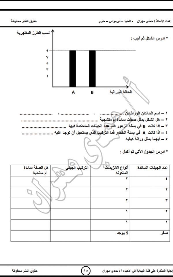 لإمتحان مايو مراجعة أحياء للأول الثانوى  56966710