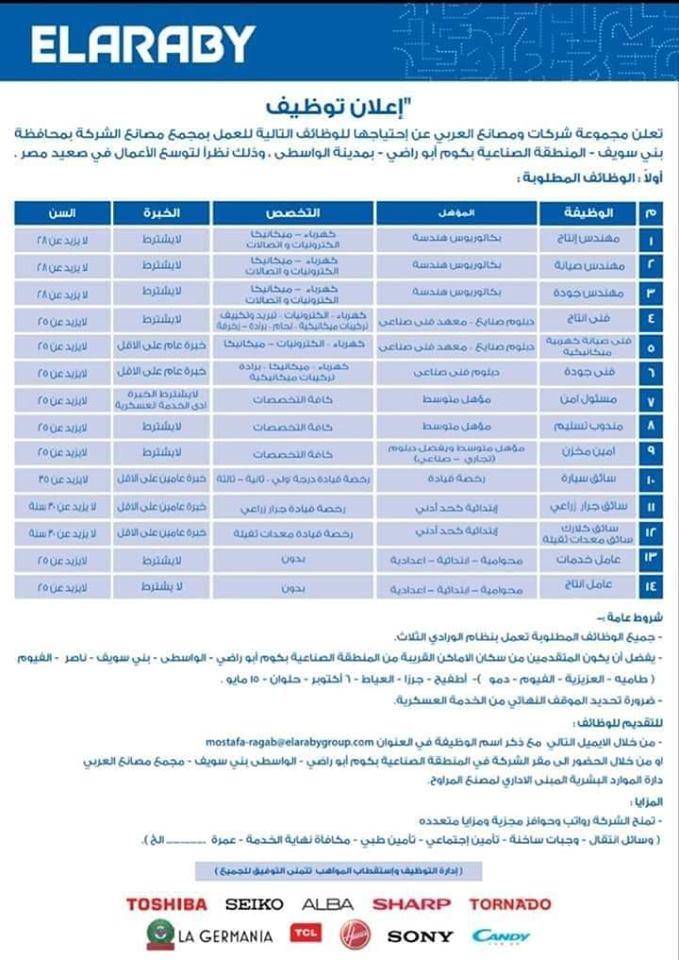 وظائف خالية فى مؤسسة العربى جروب 64746110
