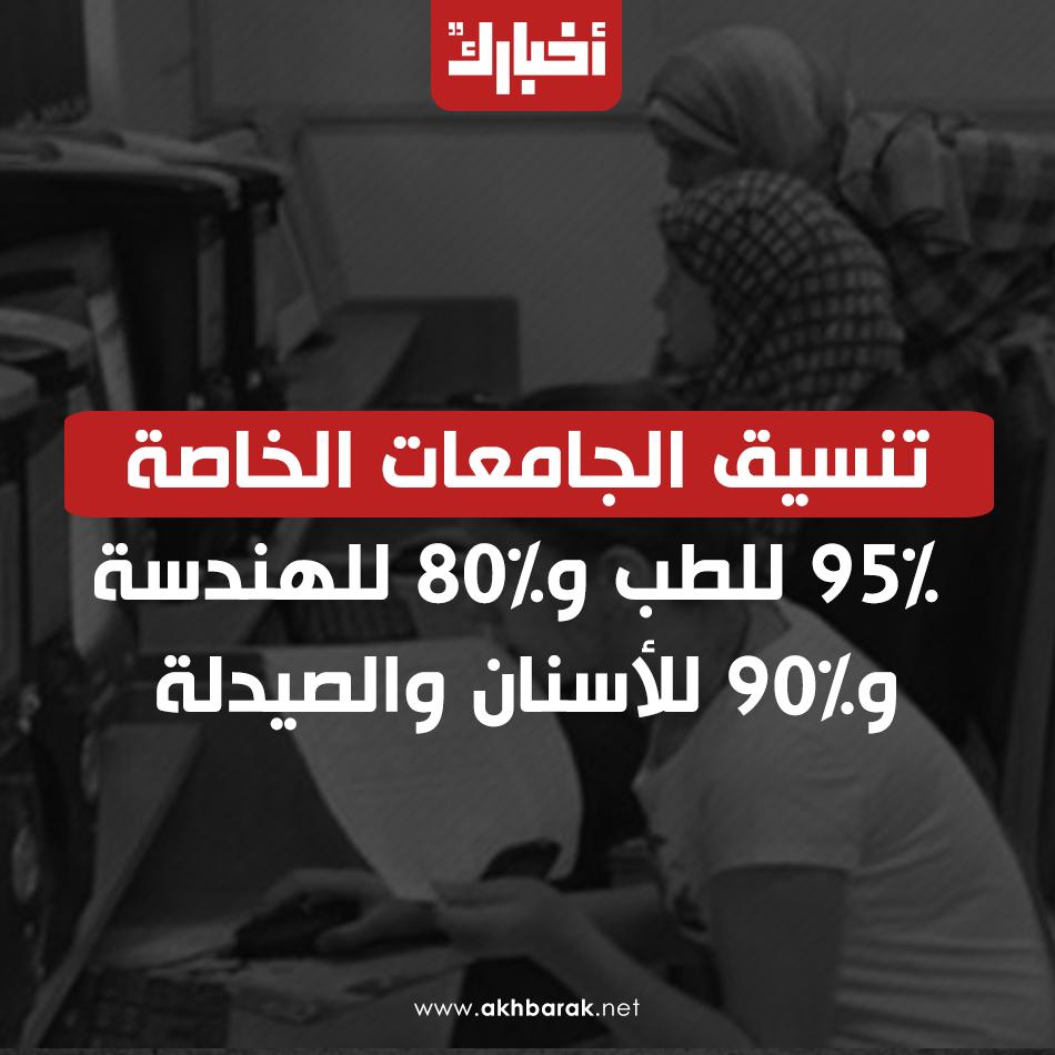 تحديث يوليو 2019  - 95% للطب و90% للأسنان والصيدلة و80% للهندسة بالجامعات الخاصة 66696810