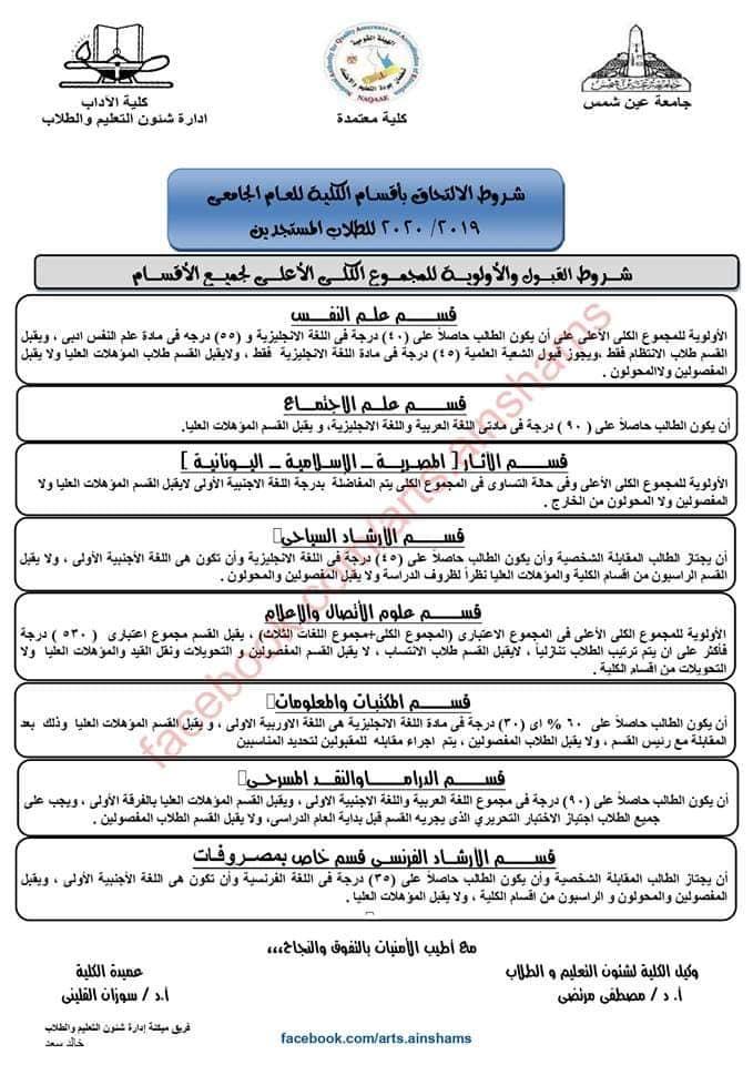شروط 2019 للإلتحاق بأقسام كلية آداب عين شمس 67218810