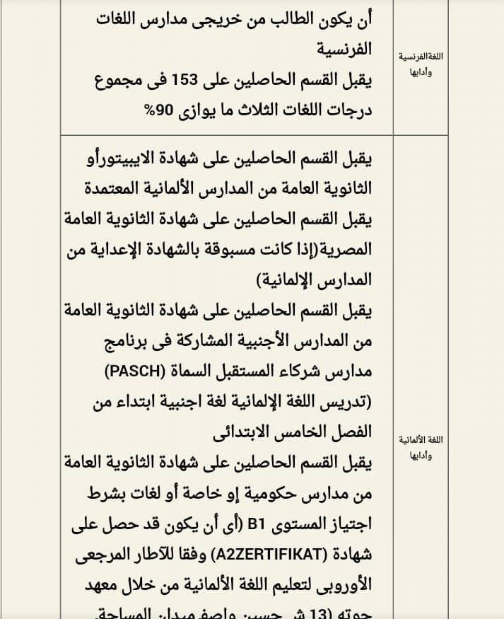 شروط الإلتحاق بكل قسم من أقسام كلية آداب القاهرة 67225610
