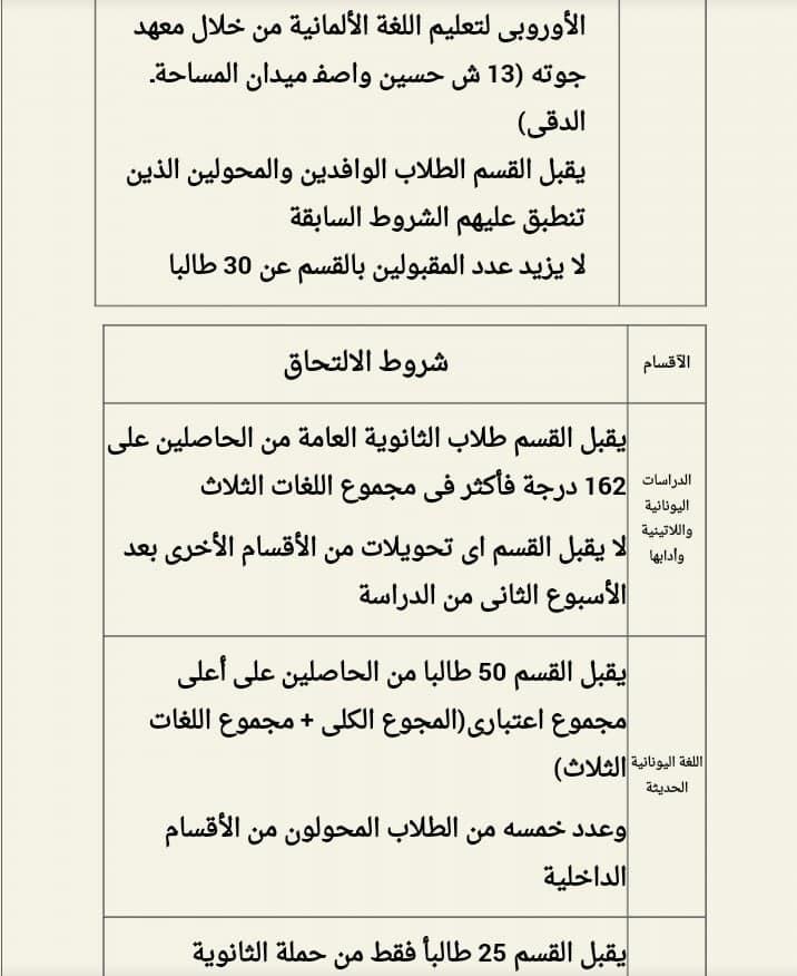 شروط الإلتحاق بكل قسم من أقسام كلية آداب القاهرة 67572310