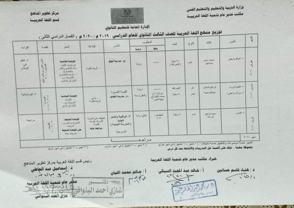 توزيع مناهج اللغة العربية الرسمية لكل فرق ثانو ى ترم أول2020 69014810
