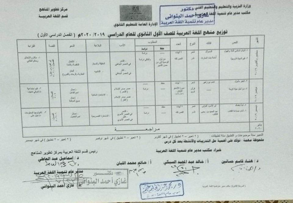توزيع مناهج اللغة العربية الرسمية لكل فرق ثانو ى ترم أول2020 69227810