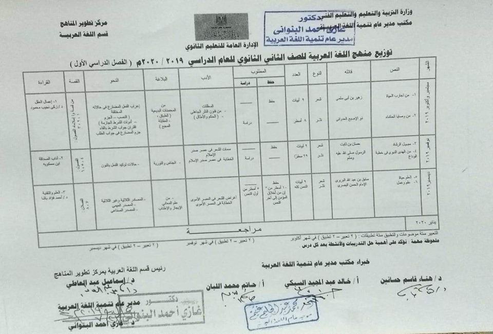توزيع مناهج اللغة العربية الرسمية لكل فرق ثانو ى ترم أول2020 69479110