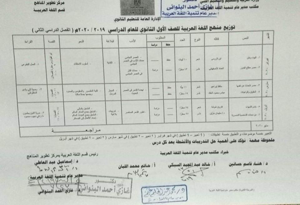 توزيع مناهج اللغة العربية الرسمية لكل فرق ثانو ى ترم أول2020 69720010