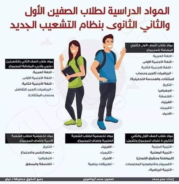 التشعيب فى منظومة التعليم الجديد ثانوية عامة 70538310