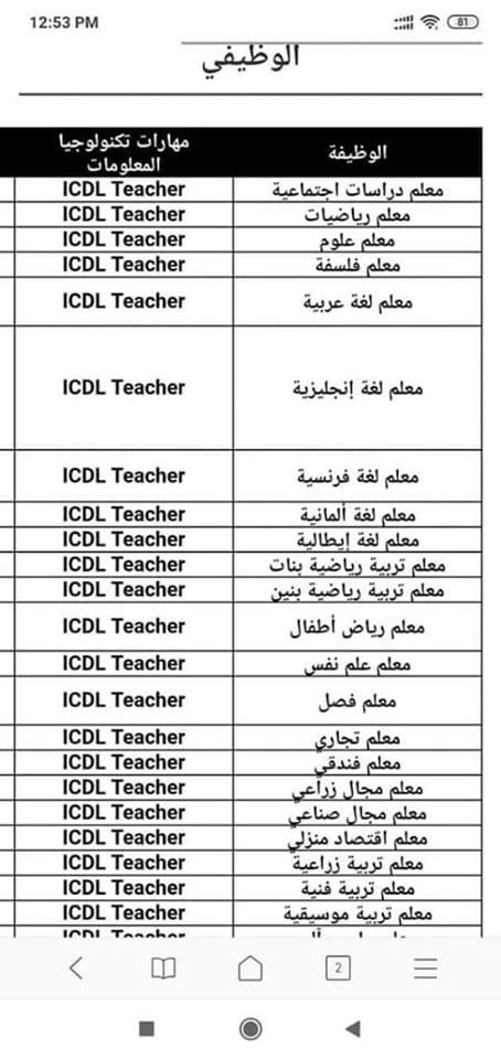 ننشر بيان رسمى من الإدارات بشأن مسابقة ال120 ألف معلم و التخصصات المطلوبة 72397610