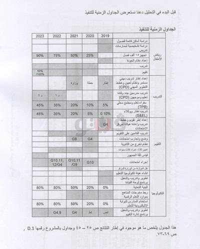فيتو - الخبراء حصروا 44  خطأ و مشكلة فى منظور التعليم الجديدة 73310