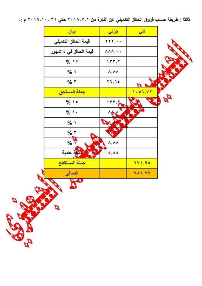 الأستاذ الحسين الجعفرى -  يشرح كيفية حساب الحد الأدنى للمعلمين 73482710