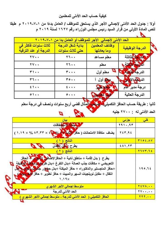 الأستاذ الحسين الجعفرى -  يشرح كيفية حساب الحد الأدنى للمعلمين 74278410