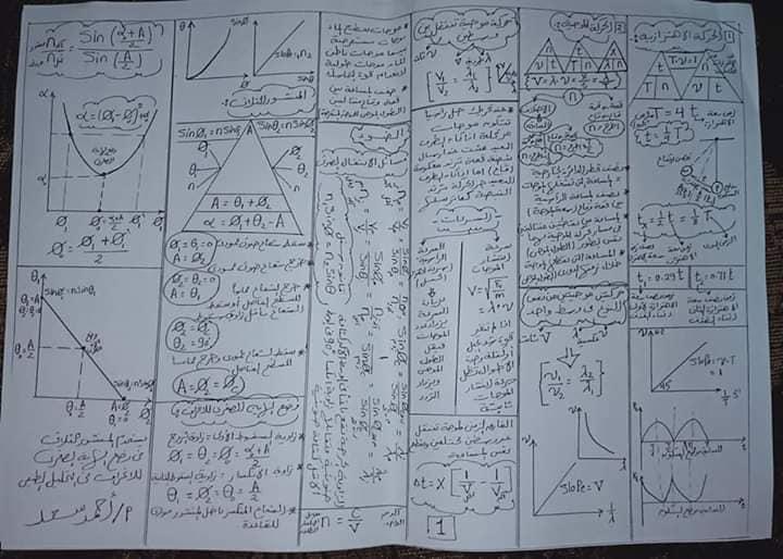 مراجعة فيزياء تانية ثانوى ورقتين فقط إعداد أستاذ/أحمد سعد 82906110