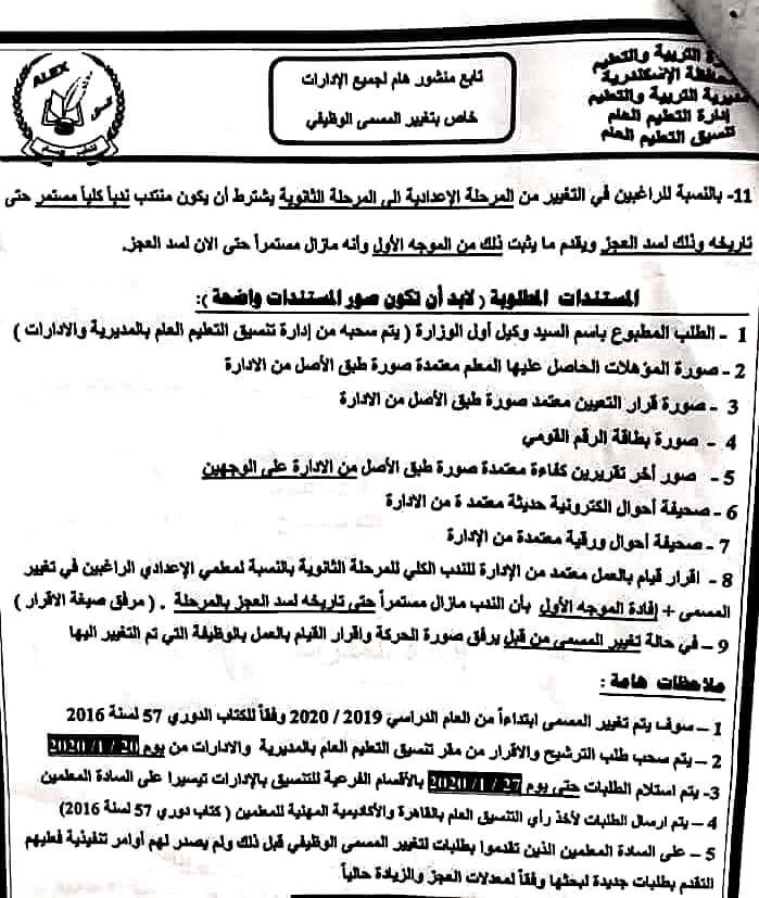ننشر أوراق تغيير المسمى الوظيفي بمحافظة الاسكندرية 82926110