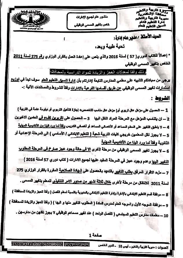 ننشر أوراق تغيير المسمى الوظيفي بمحافظة الاسكندرية 83886610