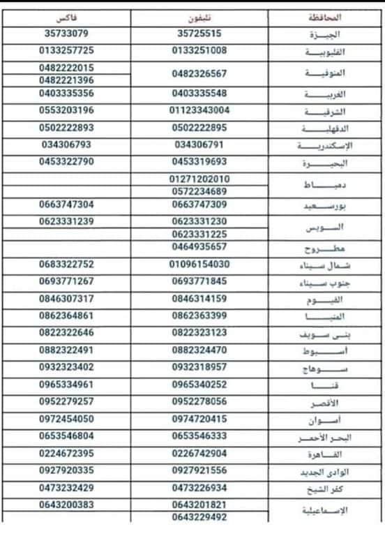عندوجود مشكلة أثناءالامتحان (الصف الأول والثاني الثانوى) أرقام جميع الغرف بجميع المحافظات 95144710