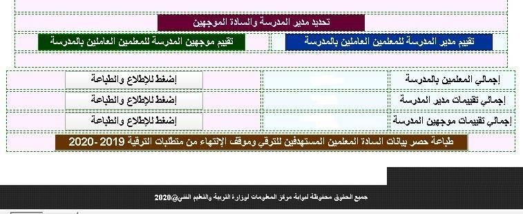 مسئول الحكومة الالكترونية بالمدرسة أو أخصائي التطوير 97178010