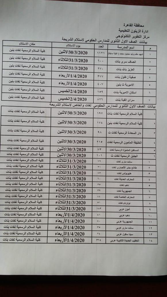 القاهرة - تسليم أولياء أمور طلاب الصف الأول الثانوى شرائح التابلت 98437-10
