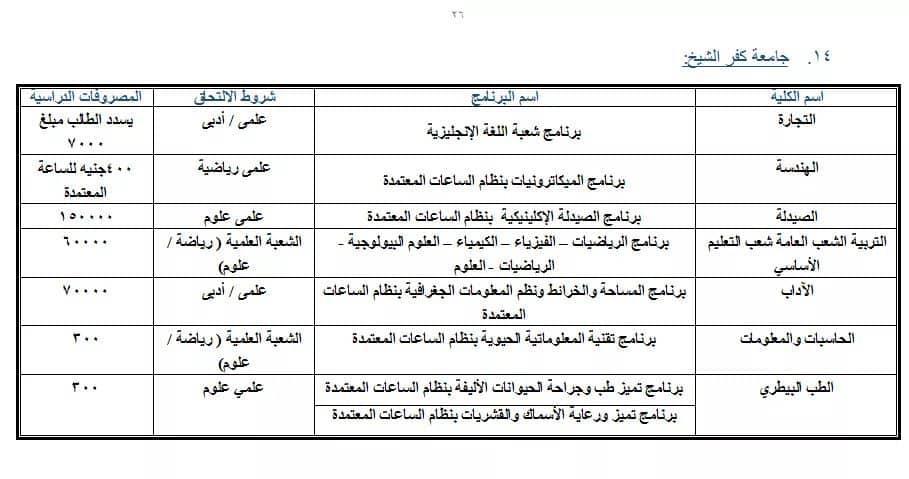 مصروفات برامج  كليات جامعة عين شمس للعام الدراسى 2019-2020 Aa_aoy11