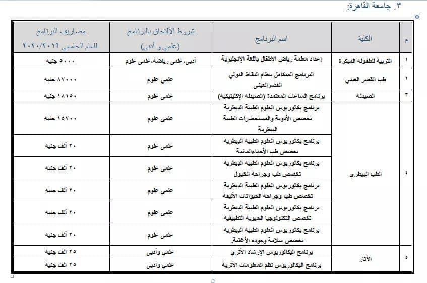 مصروفات كليات جامعة القاهرة  للعام الدراسى 2019-2020 Aao14