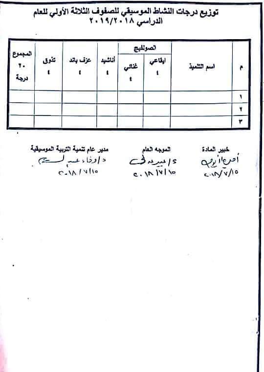 عدد فترات التربية الموسيقية فى المرحلة الإبتدائية2019 Ao12