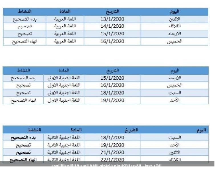 للمعلمين – جدول تصحيح اللغة العربية للصف الثانى الثانوى الألكترونى 2020 Aoaco10