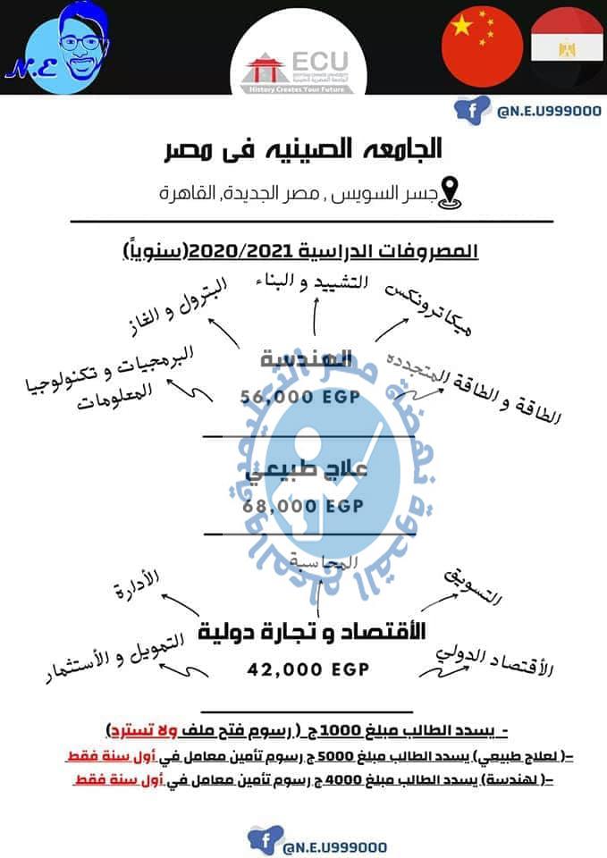 ننشر رسوم   الجامعة   الصينية      الخاصة بمصر مصروفاتها لعام2021 Aoaoo12