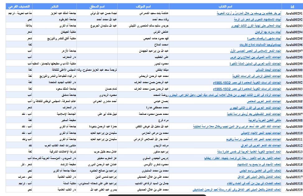 تحميل مجانى لإمهات الكتب فى اللغة العربية أكثر من 18 ألف كتاب نحو و صرف وبلاغة Ayo10