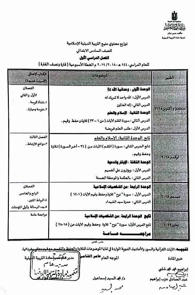 توزيع منهج التربية الإسلامية للصف السادس الإبتدائى ترمين2019 C_oa_e10