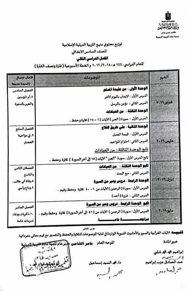توزيع منهج التربية الإسلامية للصف السادس الإبتدائى ترمين2019 C_oa_o10