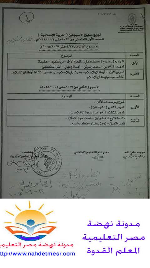 توزيع منهج التربية الإسلامية للأول الإبتدائى2019 ترم أول بأسماء الدروس و توزيعها على أيام  الأسبوع  Coa10