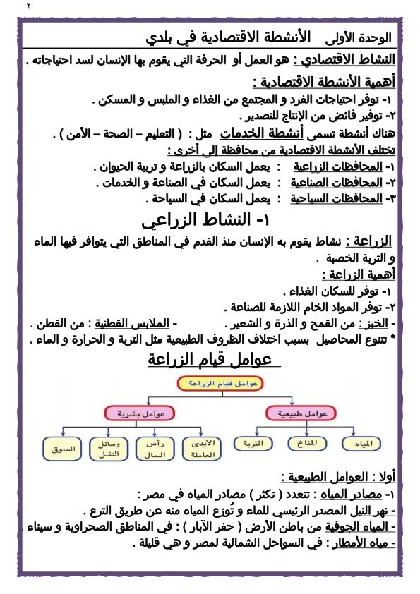 مذكرة للصف   الرابع  الإبتدائى   دراسات ترم ثانى بدون علامات خاصة بالمجموعات المدرسية Coaaoc11